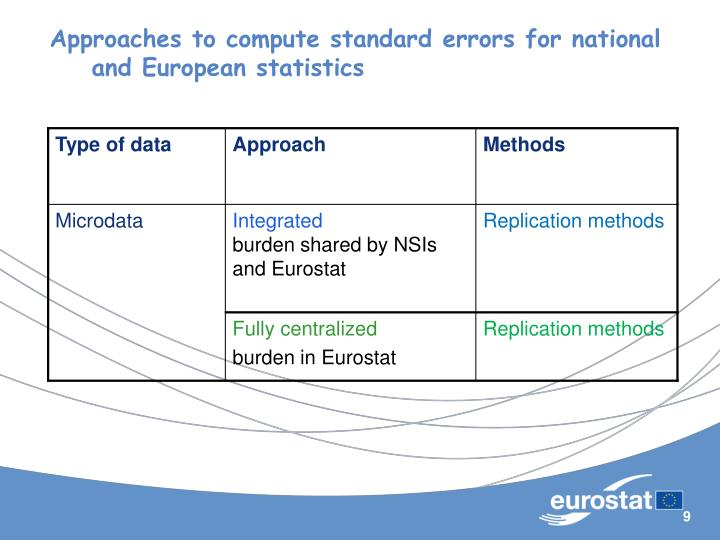 Approaches to compute standard errors for national and European statistics