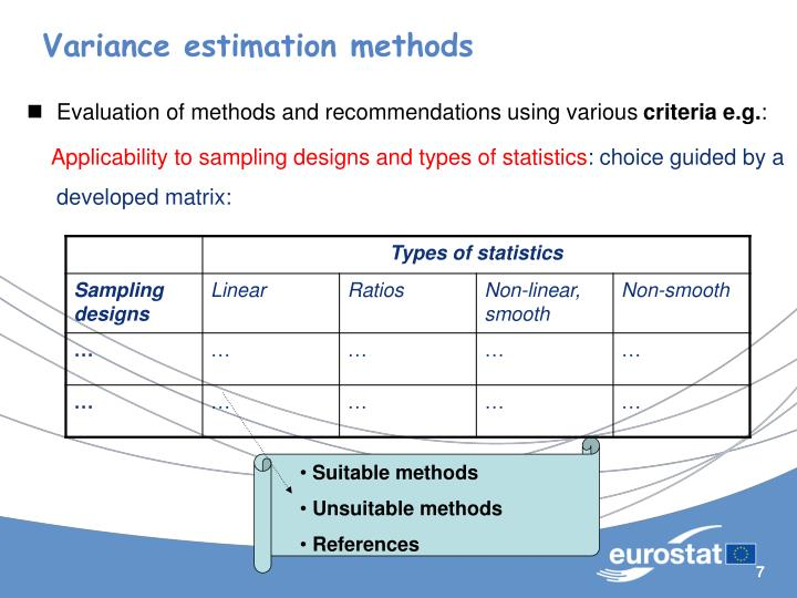 Evaluation of methods and recommendations using various