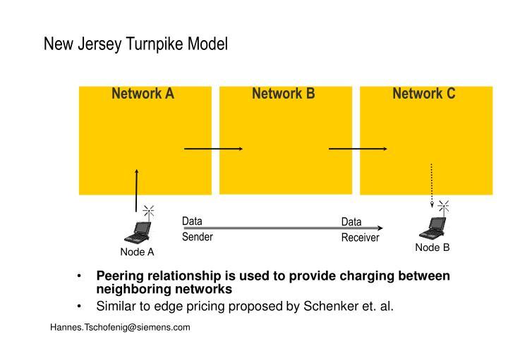 New Jersey Turnpike Model