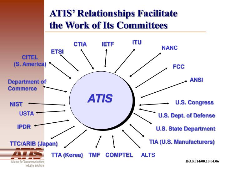 ATIS' Relationships Facilitate