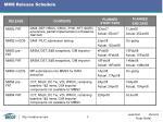 mms release schedule