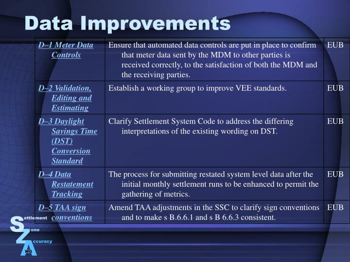Data Improvements