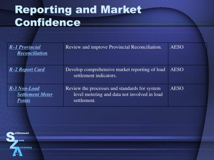 Reporting and Market Confidence
