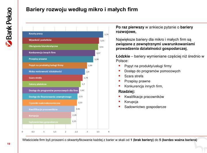 Bariery rozwoju wedug mikro i maych firm