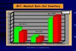 gr1 maslach burn out inventory