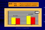 gr2 pcs physical component summary mcs mental component summary