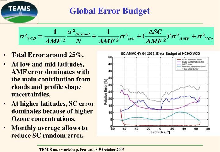 Global Error Budget