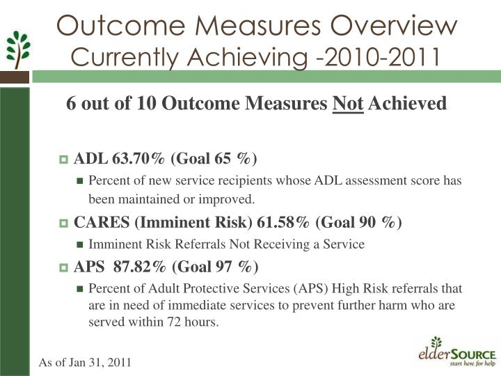 6 out of 10 Outcome Measures