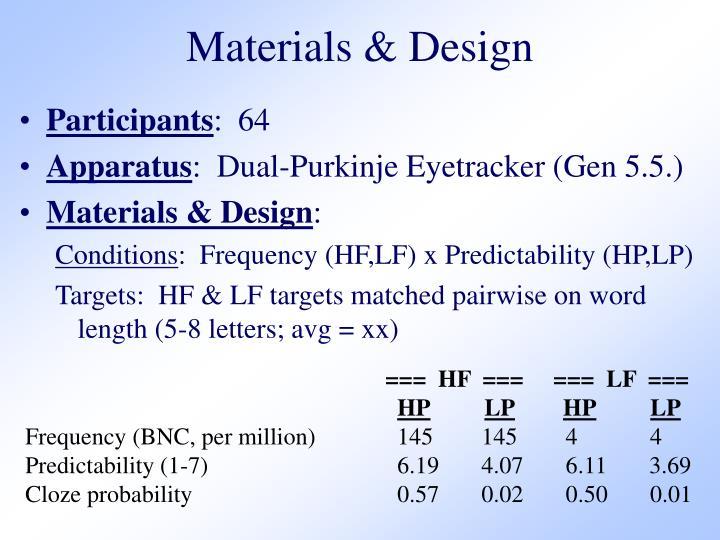 Materials & Design