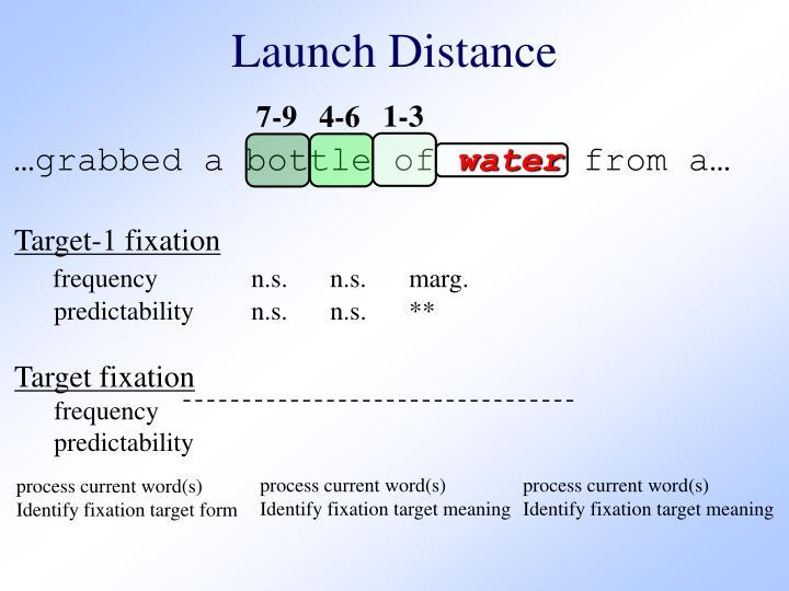 Launch Distance