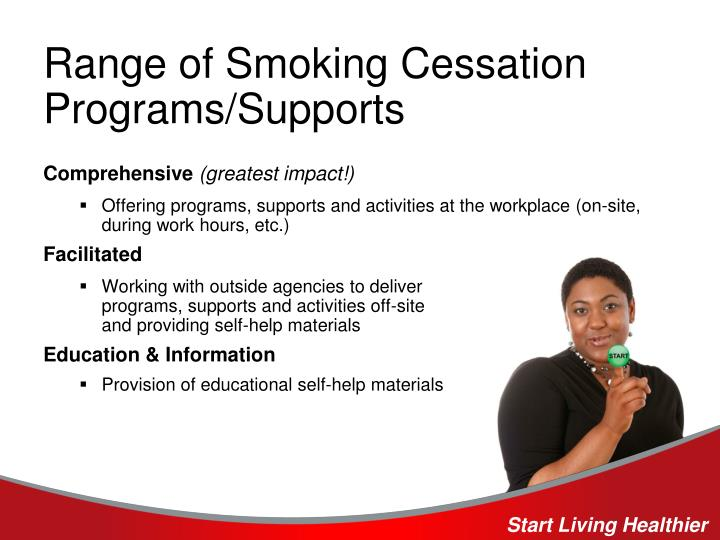 Range of Smoking Cessation Programs/Supports