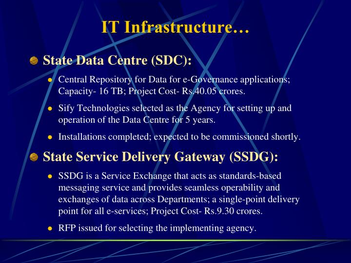 IT Infrastructure…
