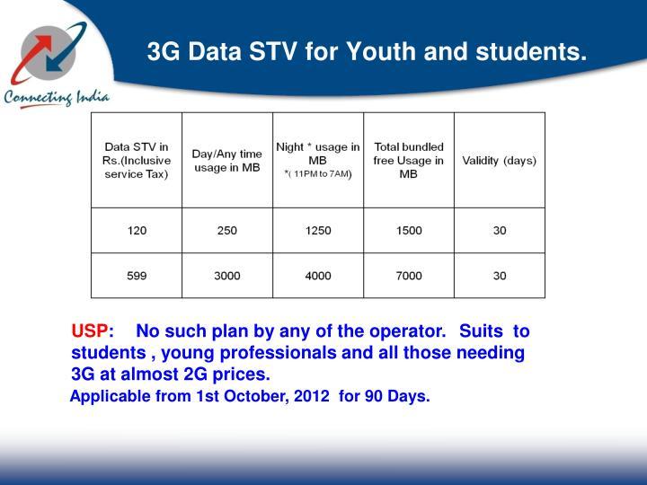3G Data STV for Youth and students.