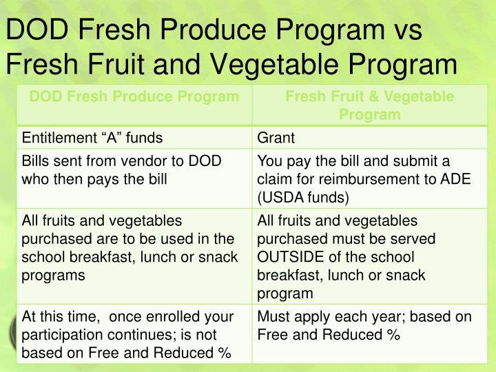 DOD Fresh Produce Program vs Fresh Fruit and Vegetable Program