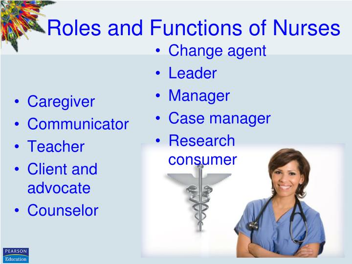 changes in the roles and responsibilities of nurses Nurses take on new and expanded roles in health care  the arn is just one of the many new roles for nurses in a changing health care  payment changes,.