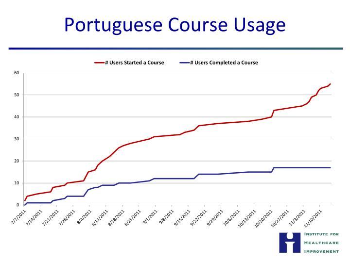 Portuguese Course Usage