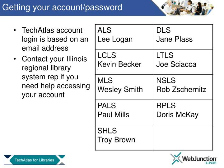 Getting your account/password