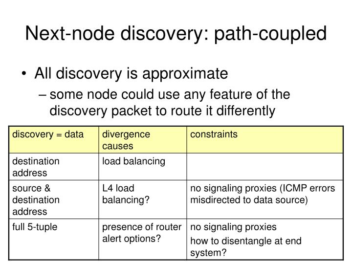 Next-node discovery: path-coupled