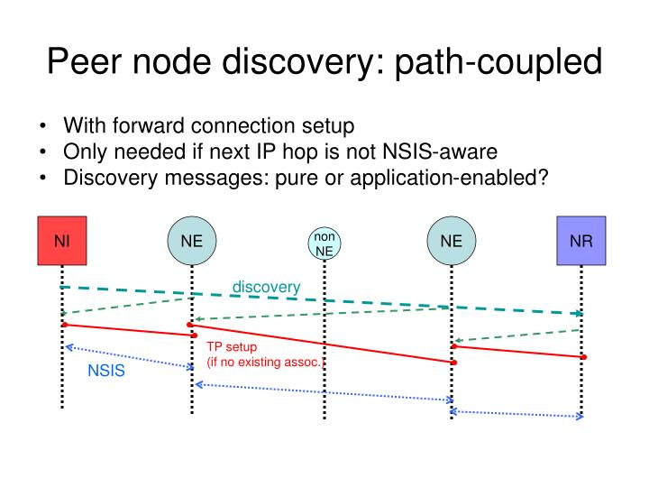 Peer node discovery: path-coupled