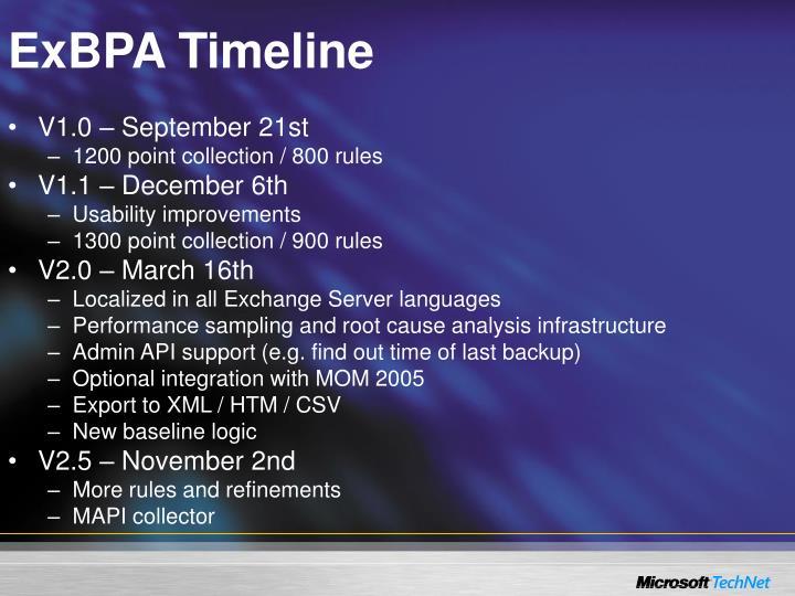 ExBPA Timeline