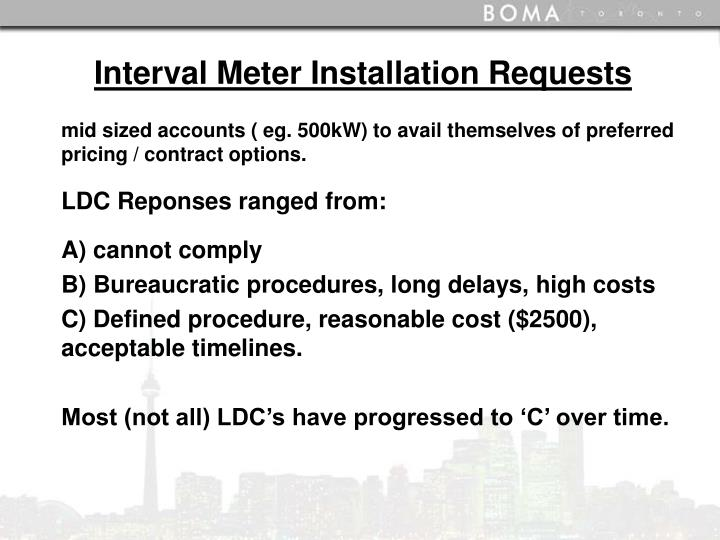 Interval Meter Installation Requests