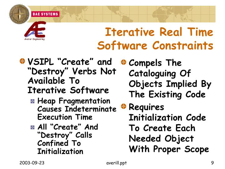"VSIPL ""Create"" and ""Destroy"" Verbs Not Available To Iterative Software"