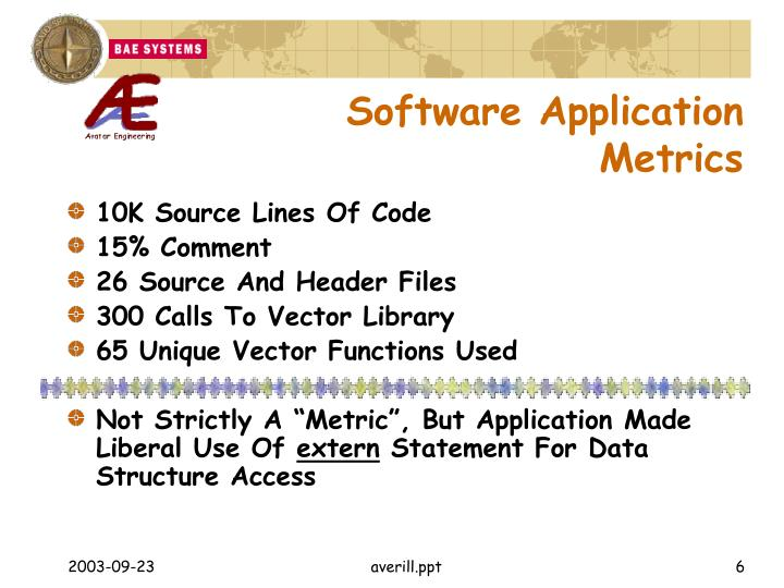 Software Application Metrics