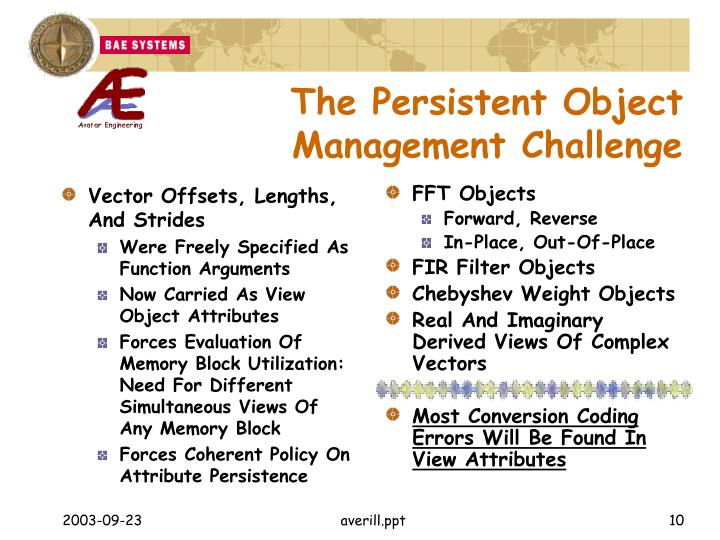 Vector Offsets, Lengths, And Strides