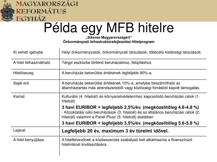 Példa egy MFB hitelre
