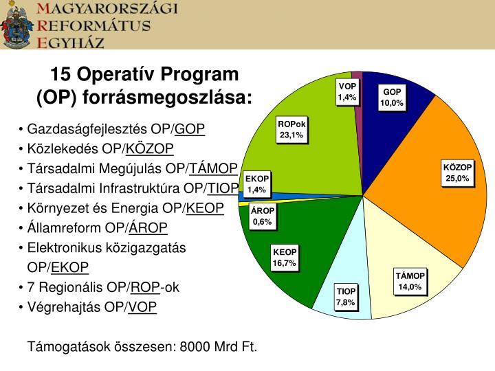 15 Operatív Program (OP) forrásmegoszlása: