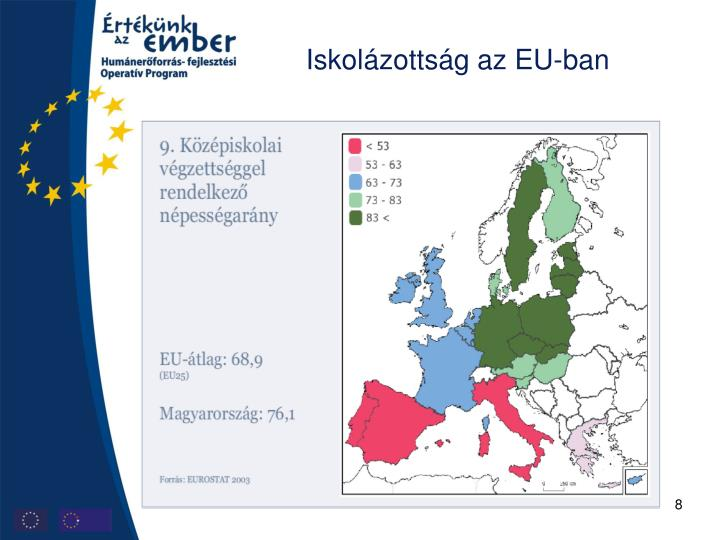 Iskolázottság az EU-ban