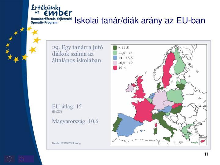 Iskolai tanár/diák arány az EU-ban