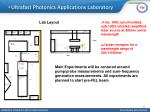ultrafast photonics applications laboratory