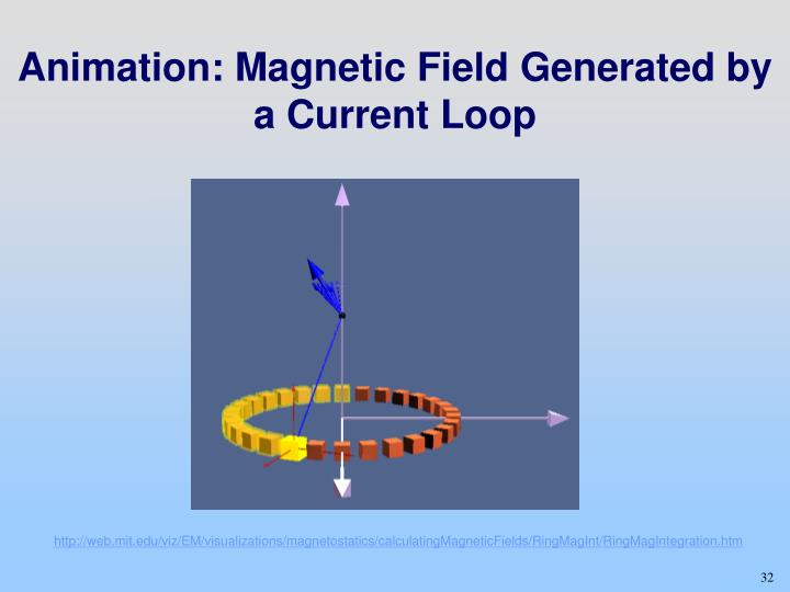 Animation: Magnetic Field Generated by a Current Loop