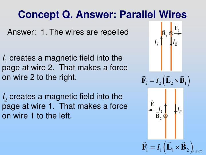 Concept Q. Answer: Parallel Wires