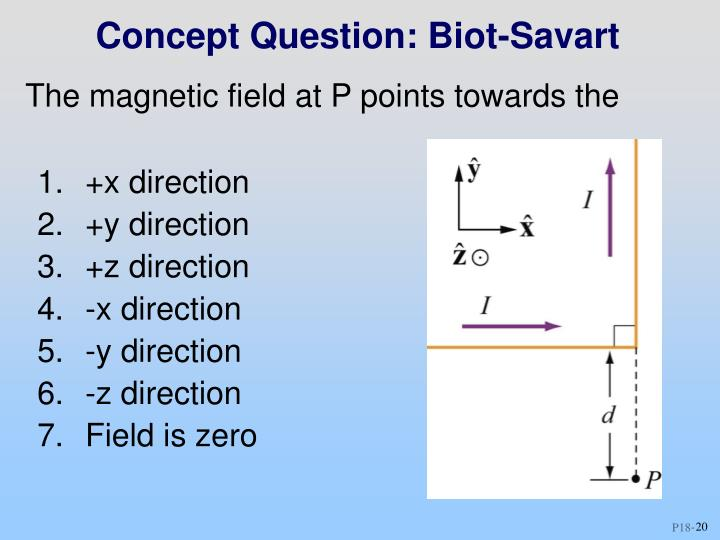 Concept Question: Biot-Savart