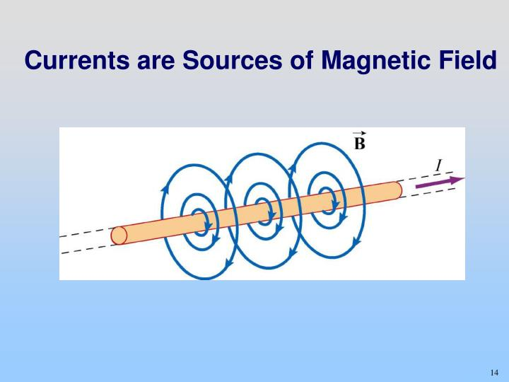 Currents are Sources of Magnetic Field