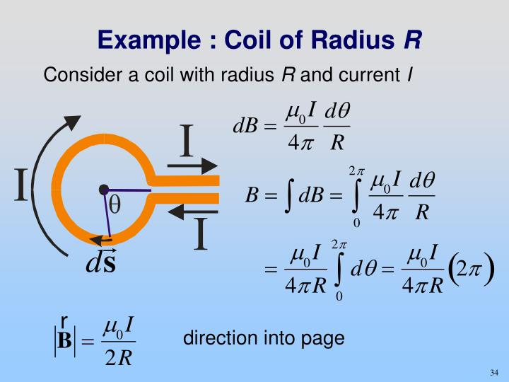 Example : Coil of Radius