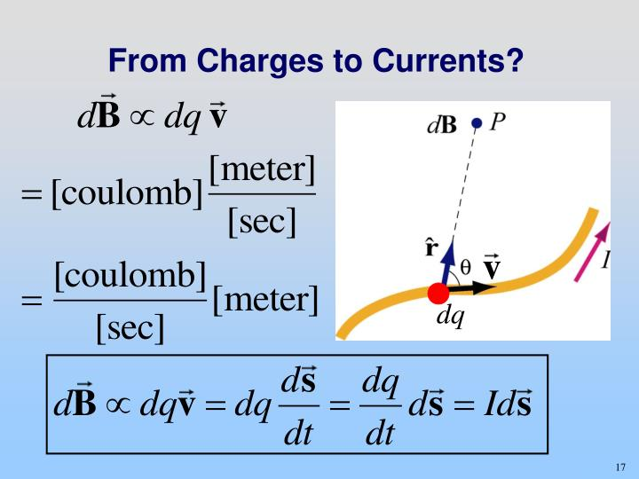 From Charges to Currents?