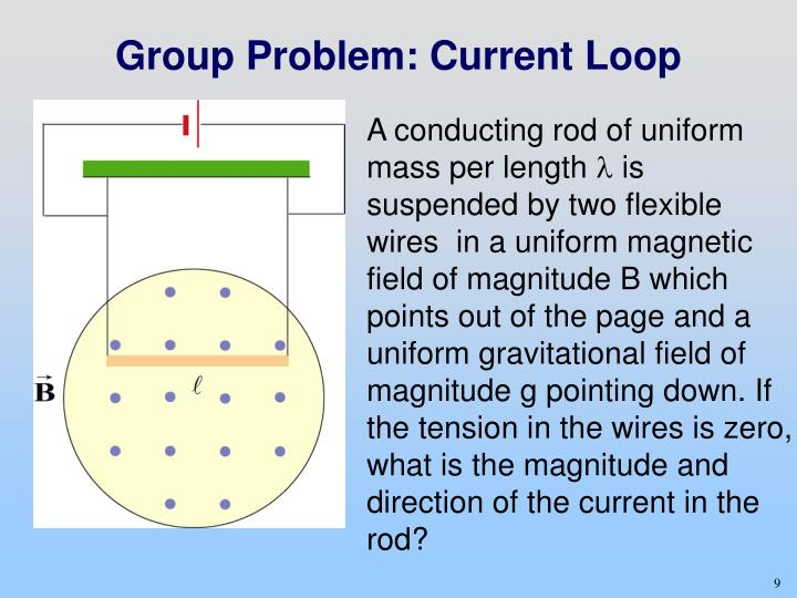 Group Problem: Current Loop