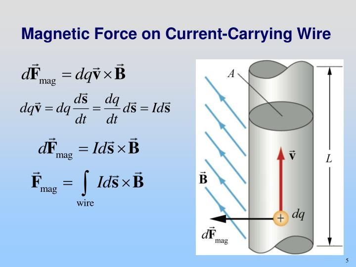 Magnetic Force on Current-Carrying Wire