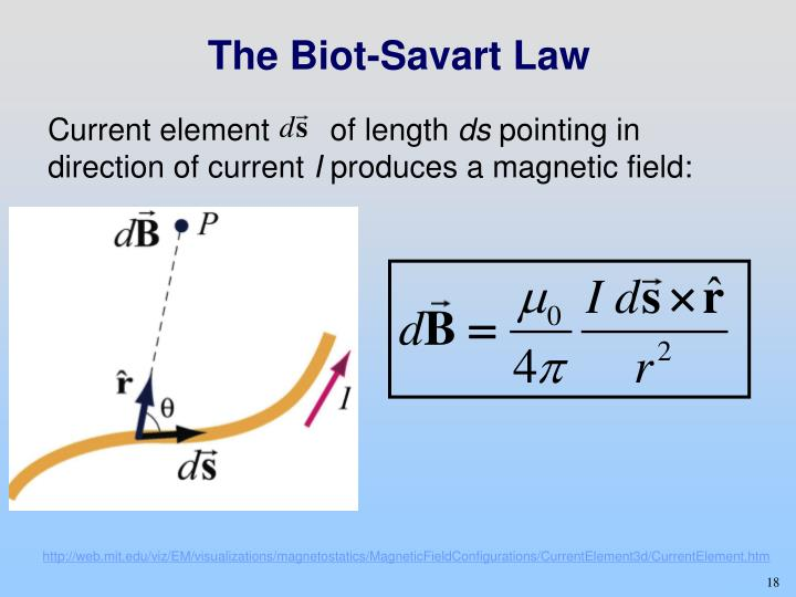 The Biot-Savart Law