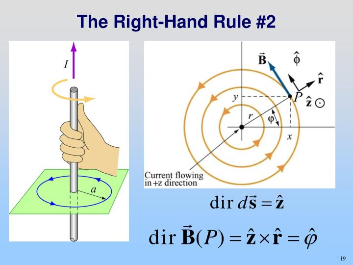 The Right-Hand Rule #2