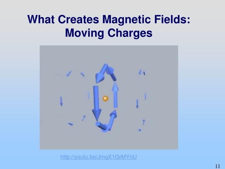 What Creates Magnetic Fields: