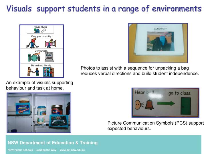 Visuals  support students in a range of environments