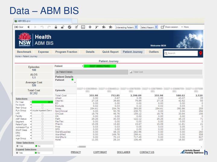 Data – ABM BIS