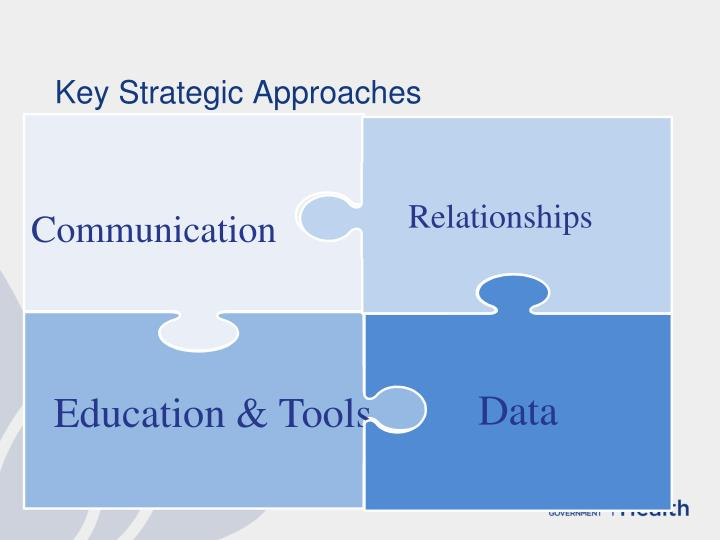 Key strategic approaches