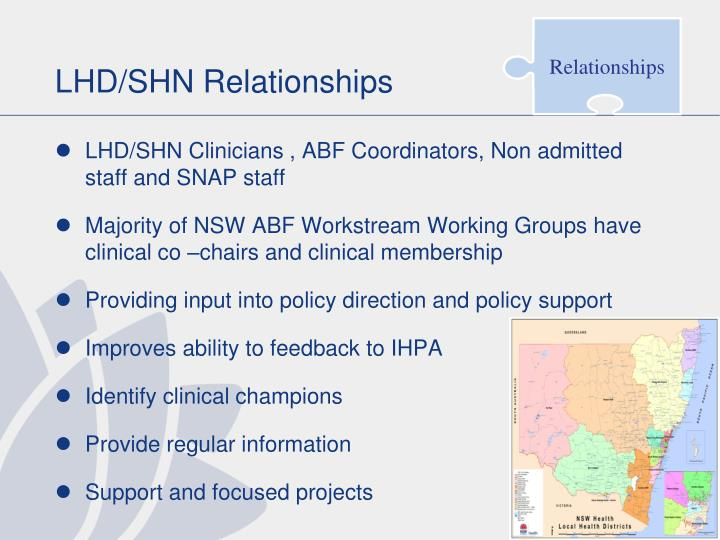 LHD/SHN Relationships