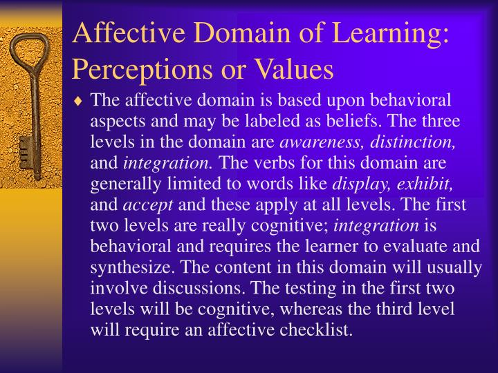 Affective Domain of Learning: