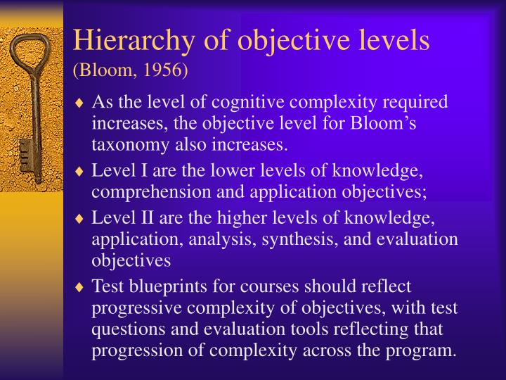 Hierarchy of objective levels